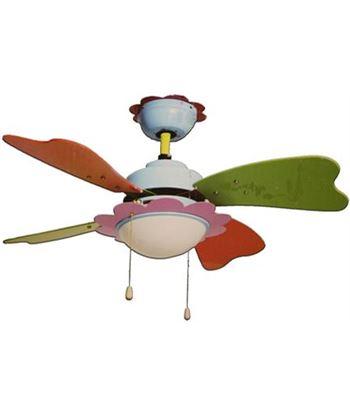 Ventilador techo Orbegozo cc 62075 cc62075