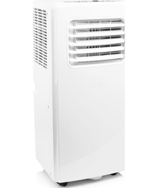 Nuevoelectro.com ac5531 - AC5531