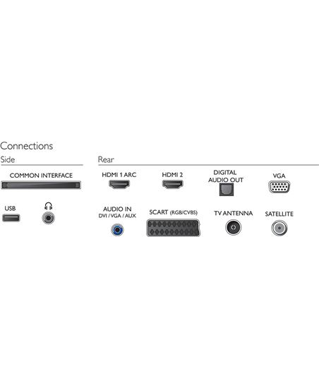 Tv led 24'' Philips 24PHS4354 blanco - 68672100_1587600933