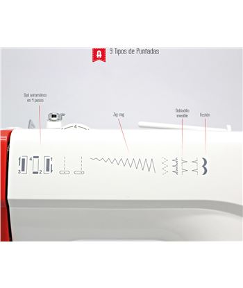 Maquina coser Alfa BASIC720 . - 63146399_2587390799